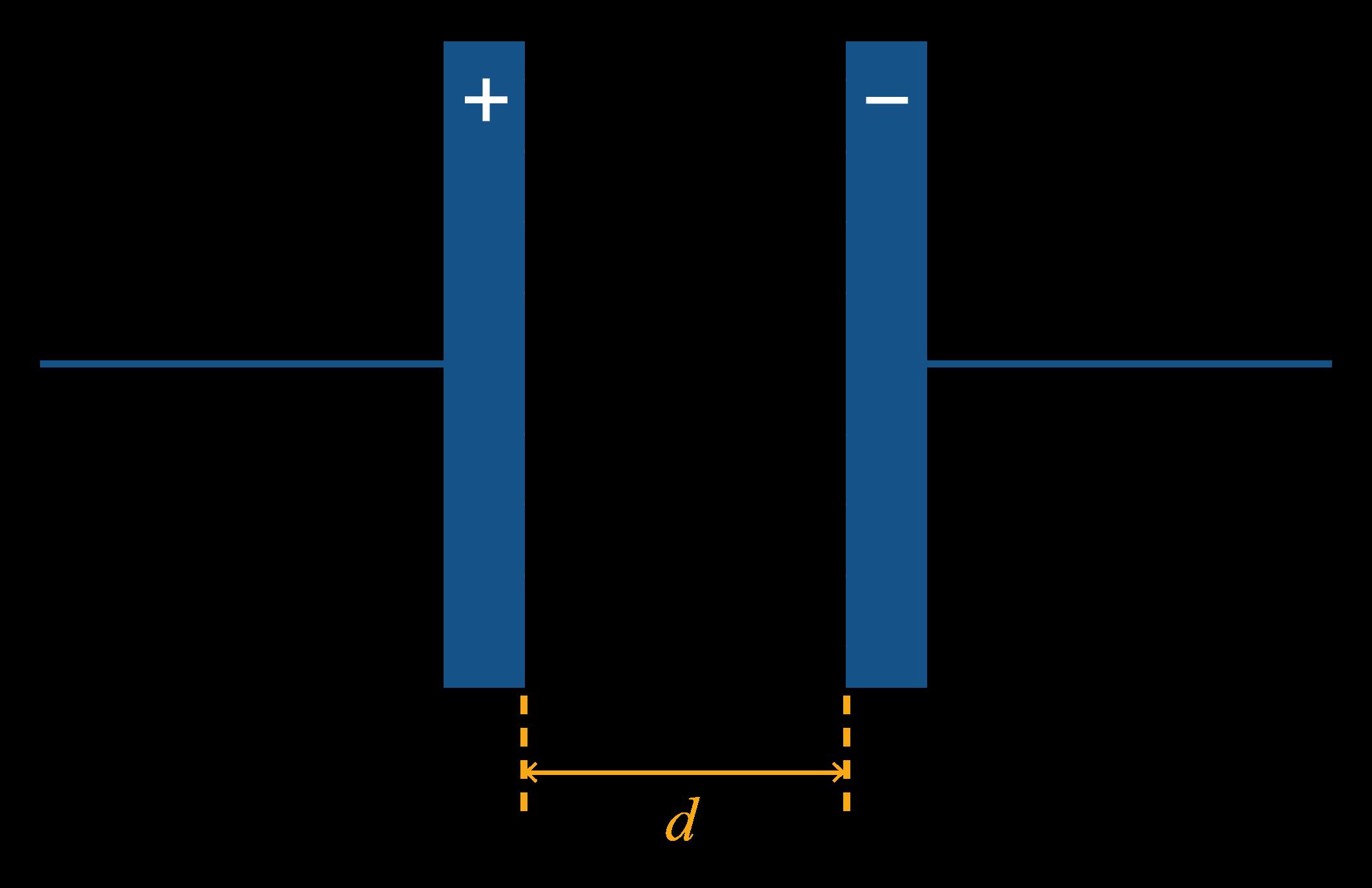 Physique-chimie-1-ere-s-plaques condensateurs distance d