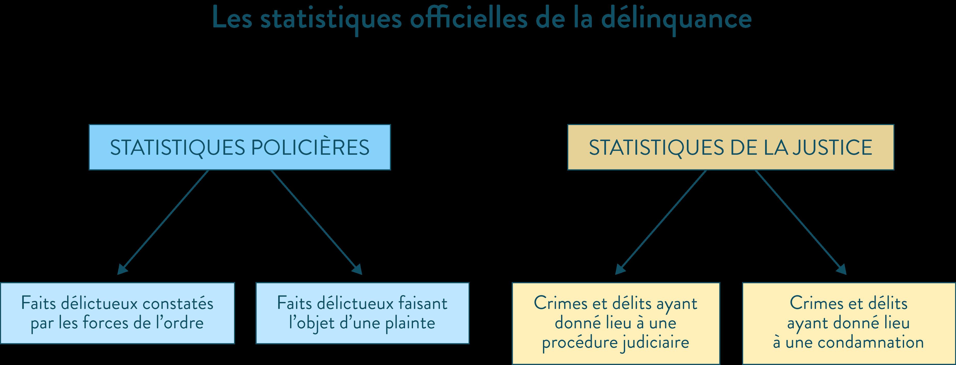 INVOLONTAIRE TÉLÉCHARGER GRATUIT DÉLINQUANT LE