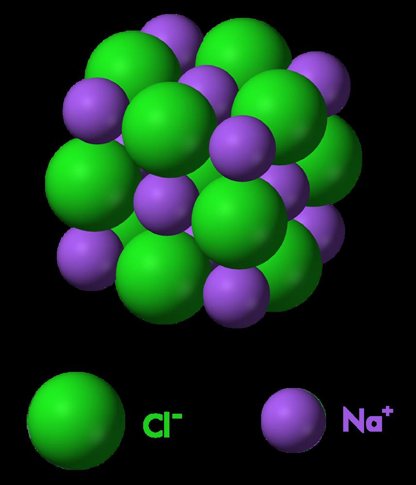Représentation du chlorure de sodium