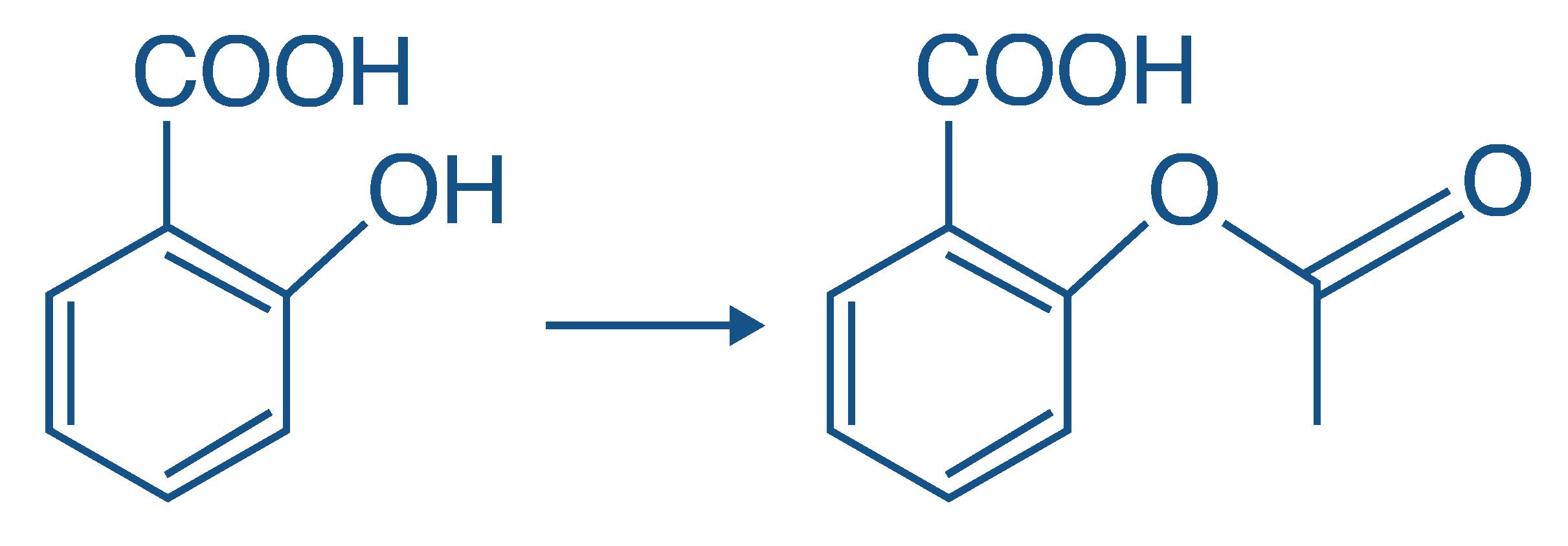 Formation de l'aspirine
