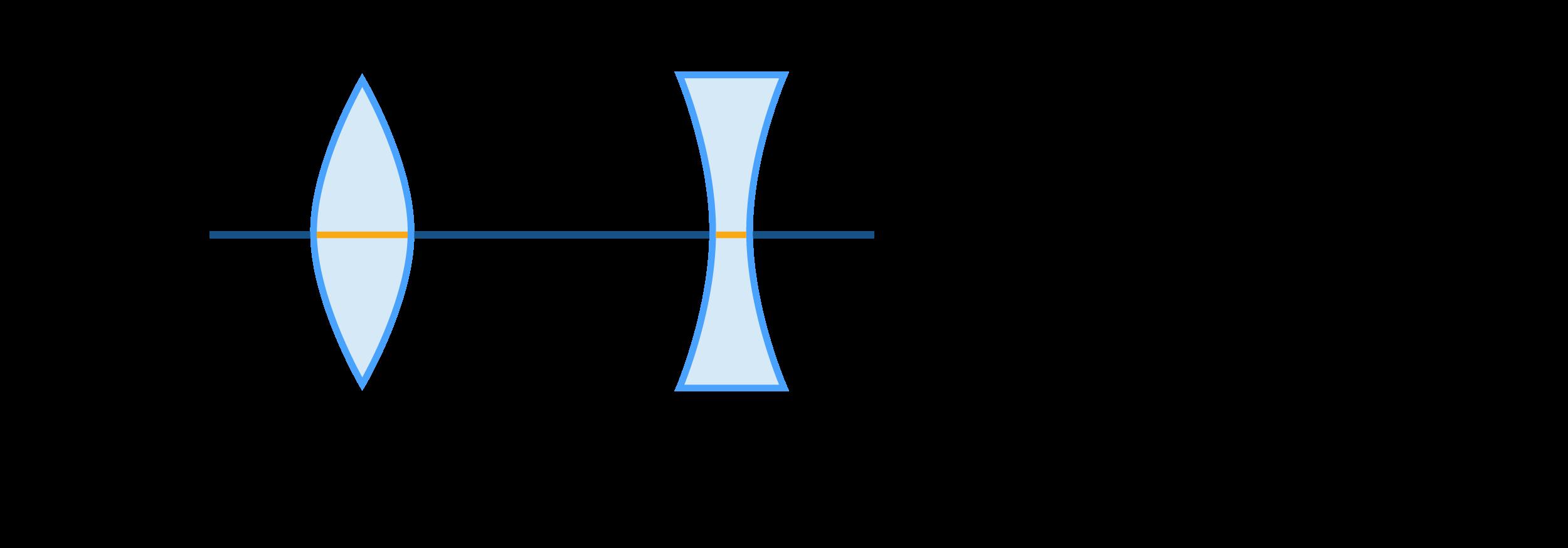 schématisation lentilles convergentes et divergentes-physique-chimie-première-s-schoolmouv