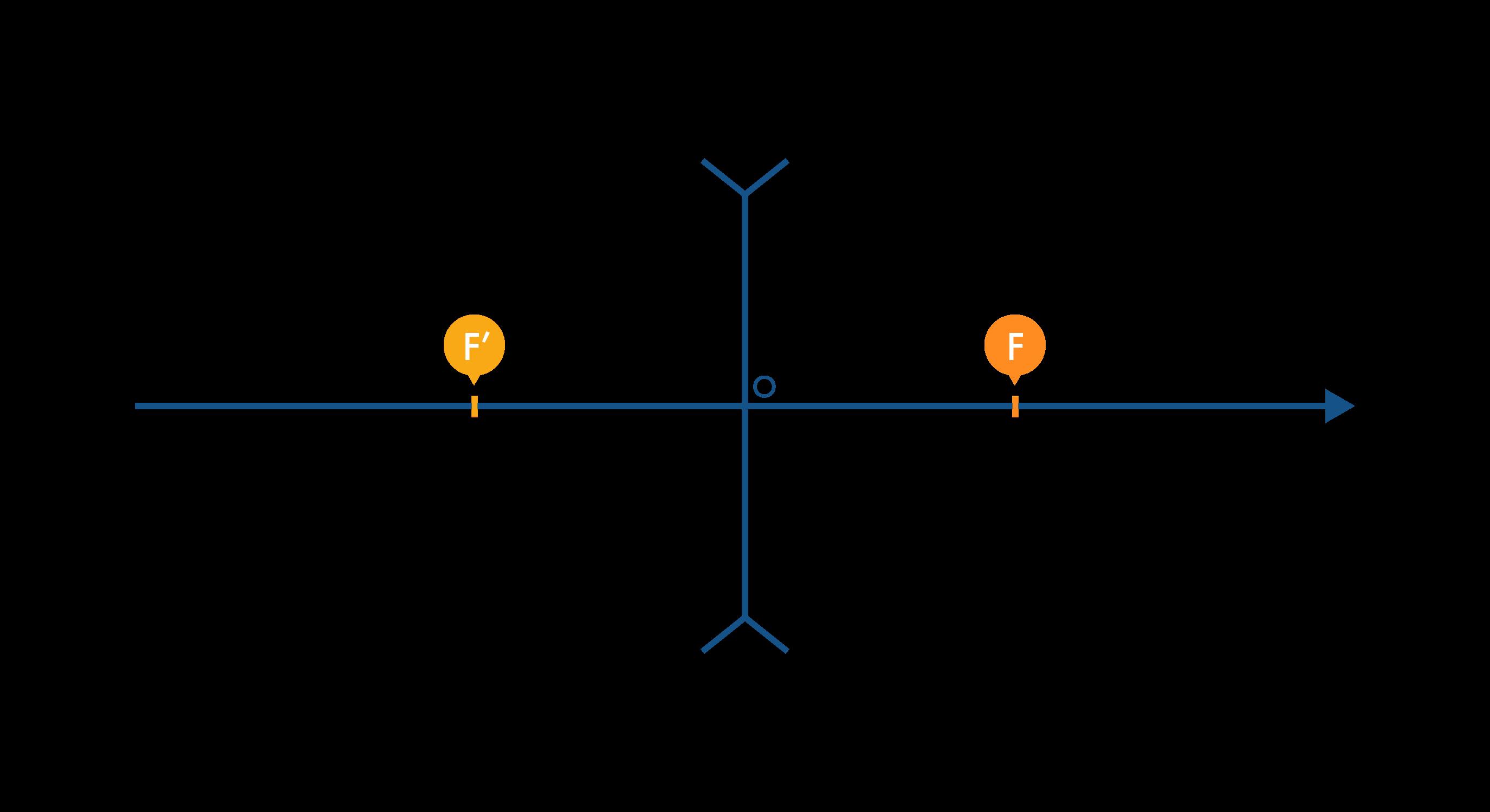 schéma lentille f et f'-physique-chimie-première-s-schoolmouv