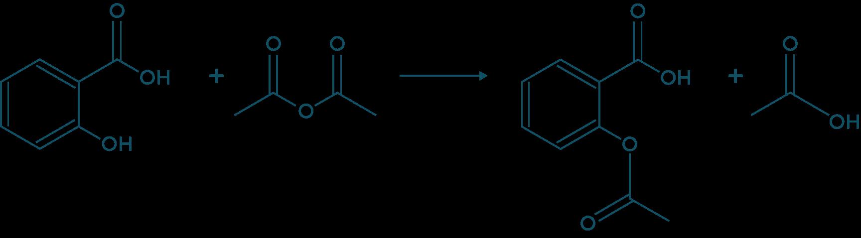 Réaction totale acide salycilique  et anhydride éthanoïque-physique-chimie-1ère-s