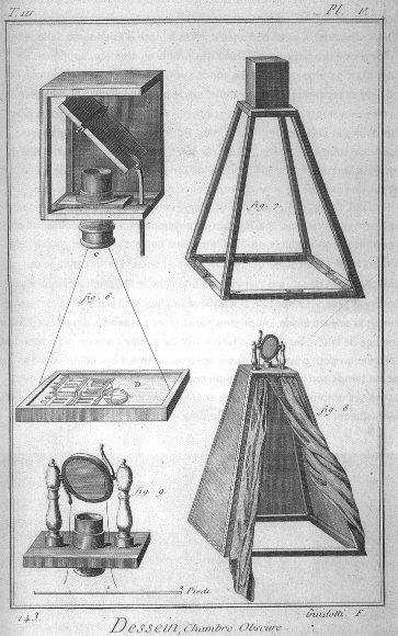 Alt Une planche d'illustration de l'Encyclopédie: une chambre obscure