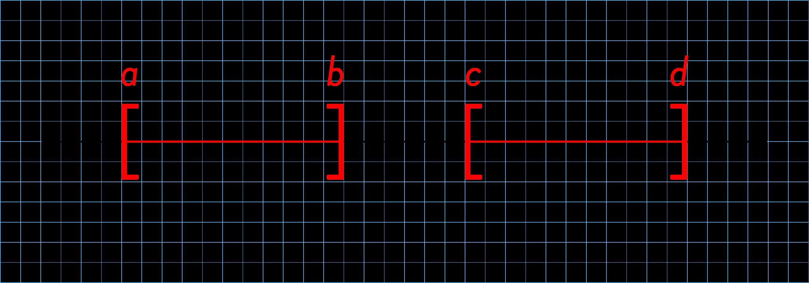 Notation des ensembles de solutions bien rédiger en mathématiques seconde