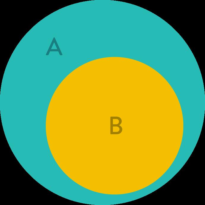Ensemble et relations d'ensembles bien rédiger en mathématiques seconde