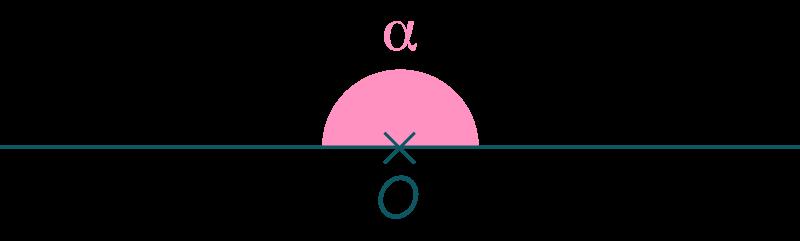 Notation des angles et des arcs bien rédiger en mathématiques seconde
