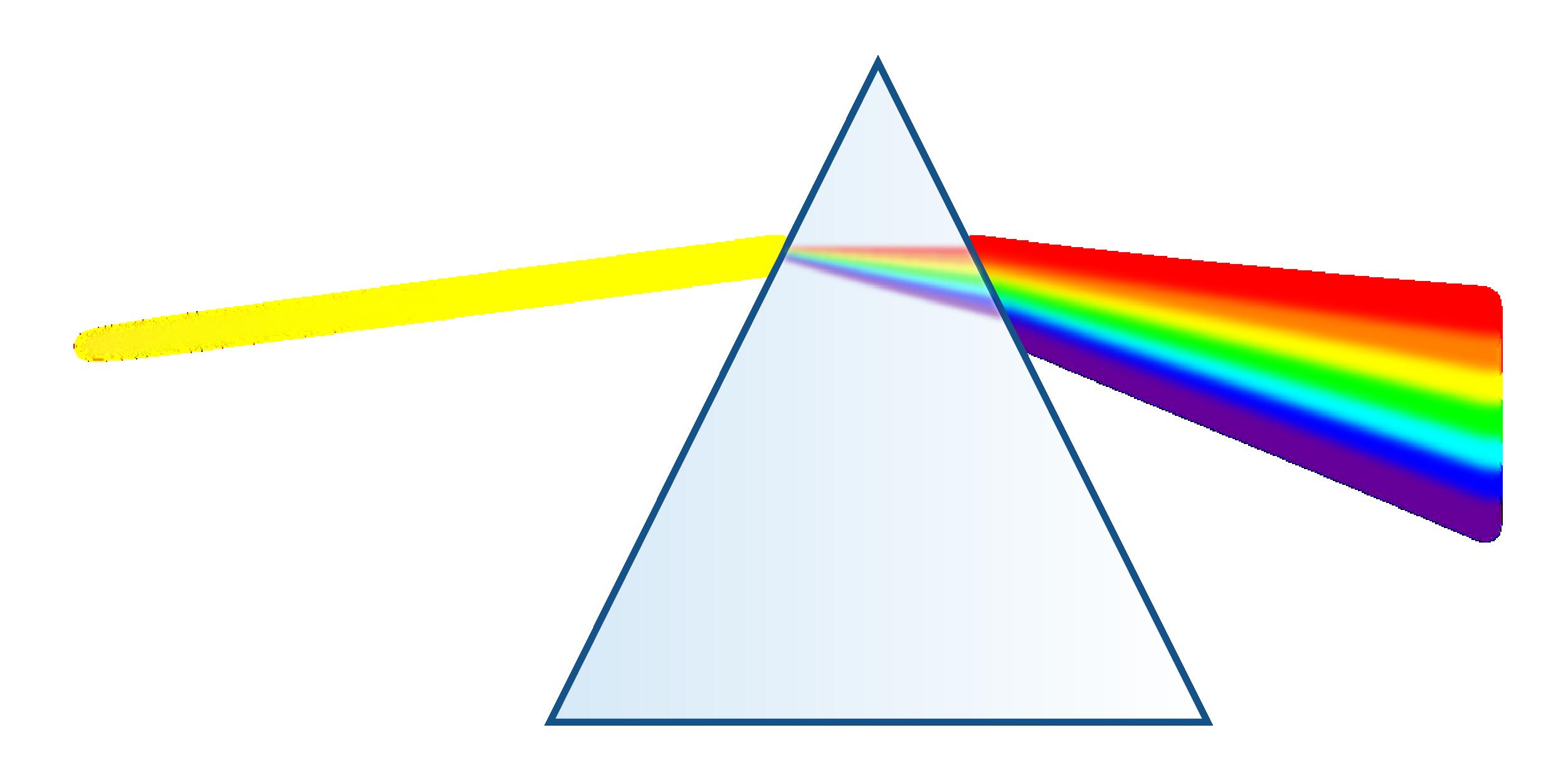 Décomposition de la lumière blanche par un prisme 2nde