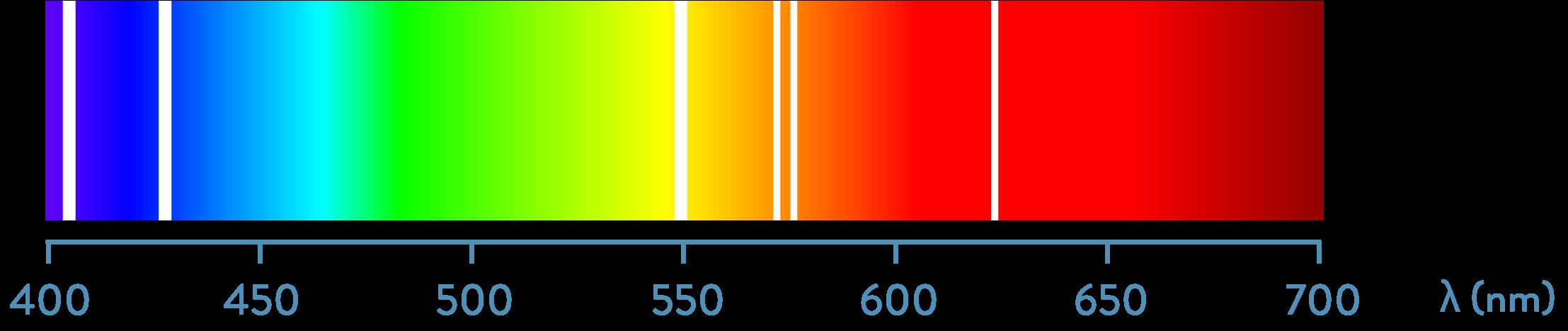 Spectre d'absorption du mercure 2nde