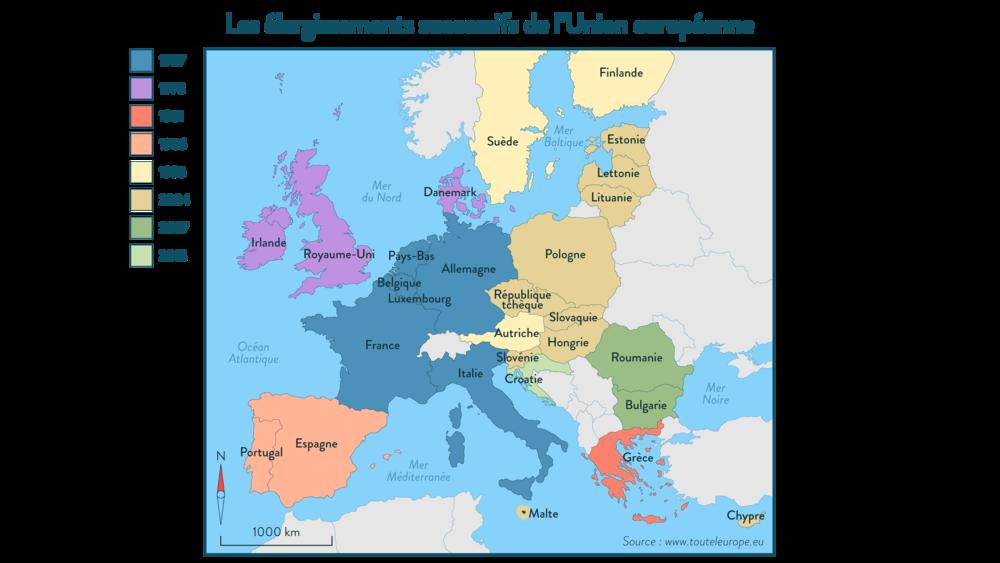 Les élargissements successifs de l'Union européenne