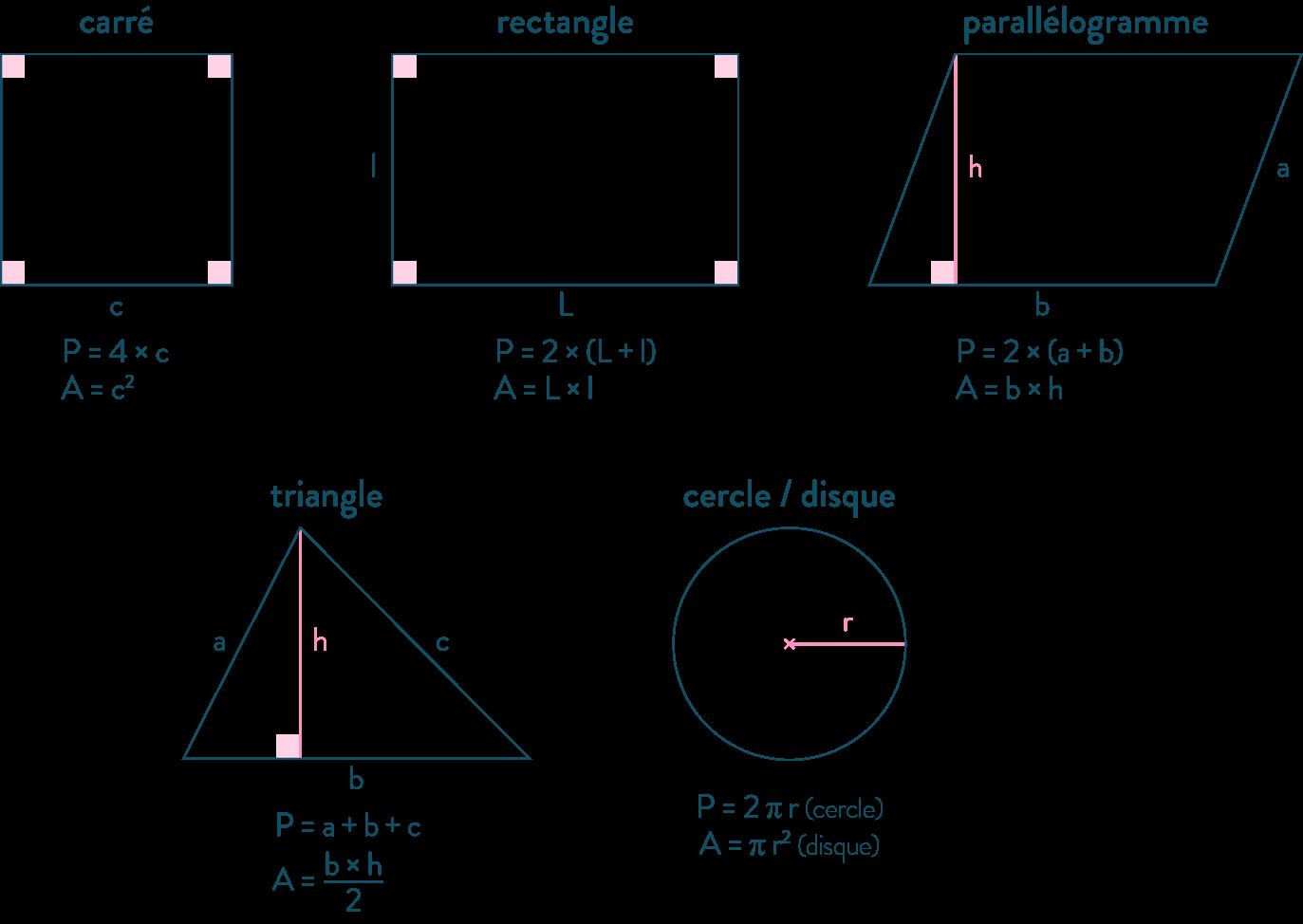 Grandeurs des figures planes (périmètres et aires) mathématiques troisième
