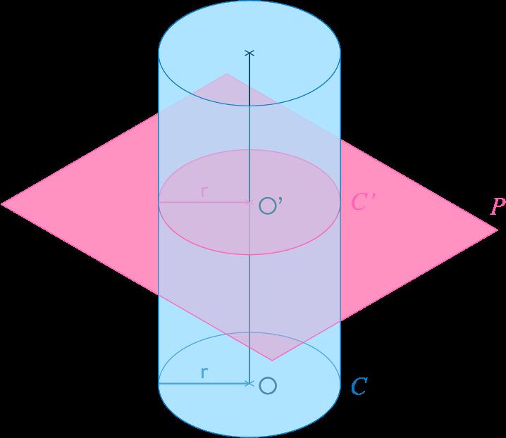 Section d'un cylindre par un plan parallèle à sa base mathématiques troisième