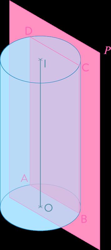 Section d'un cylindre par un plan parallèle à son axe mathématiques troisième