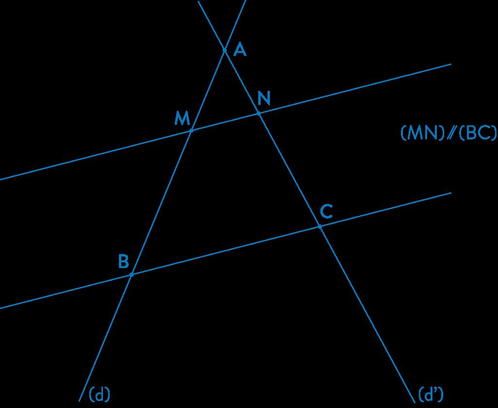 Configuration de Thalès triangles semblables mathématiques troisième