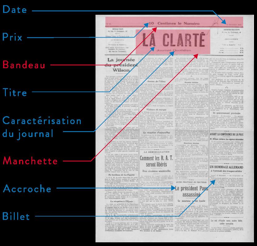 La une de La Clarté du 16 décembre 1918, source: gallica.bnf.fr / Bibliothèque Nationale de France