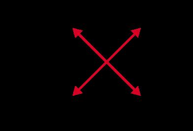 égalité des produits en croix mathématiques quatrième