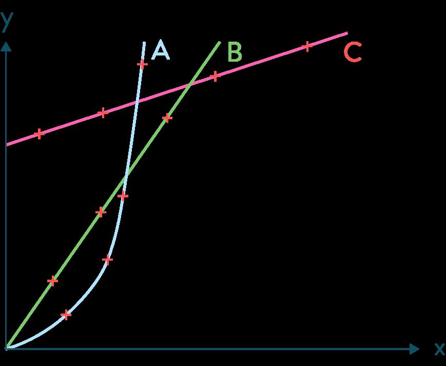 Réciproque de la propriété-Mathématiques-4e