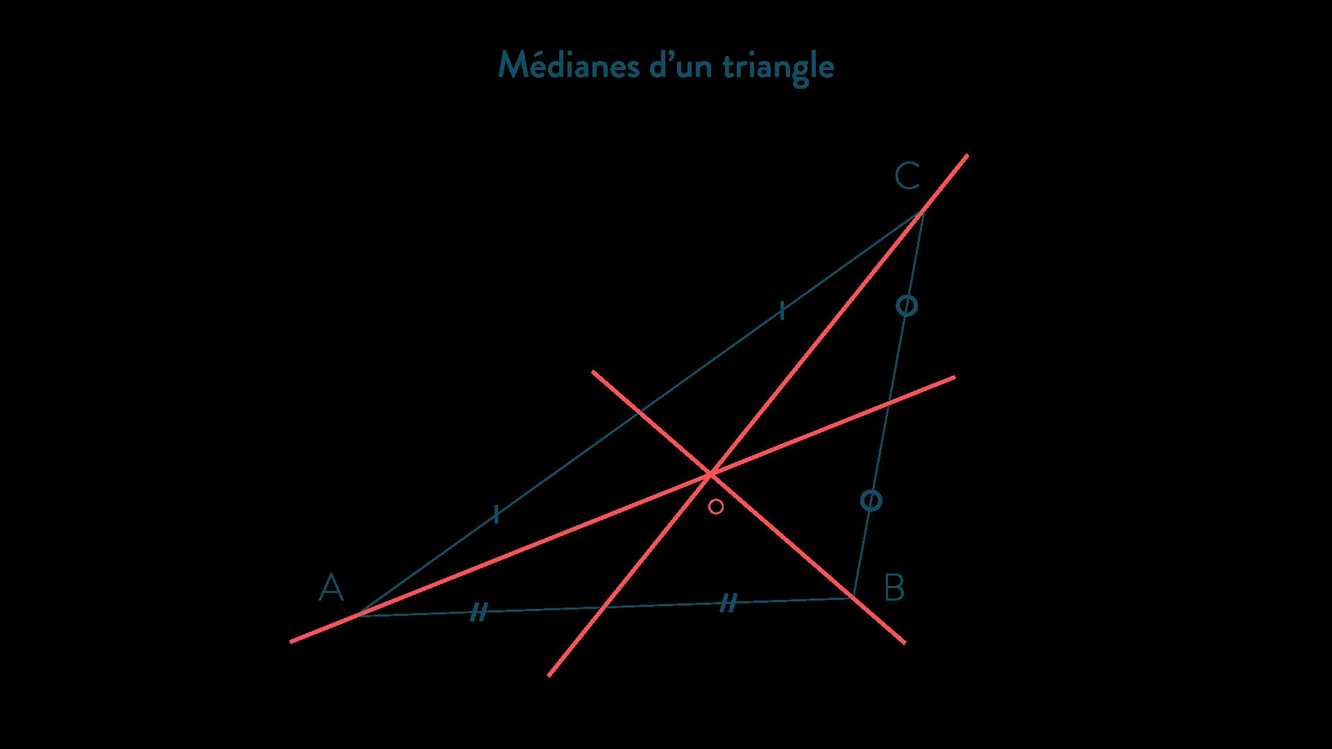 Médianes d'un triangle-Mathématiques-4e