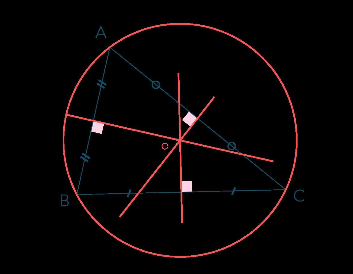 Médiatrices et cercle circonscrit-Mathématiques-4e