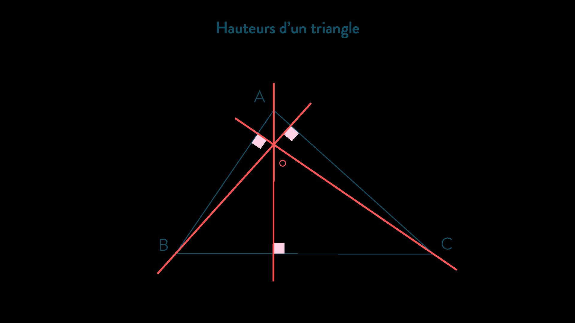 Hauteurs d'un triangle-Mathématique -4e