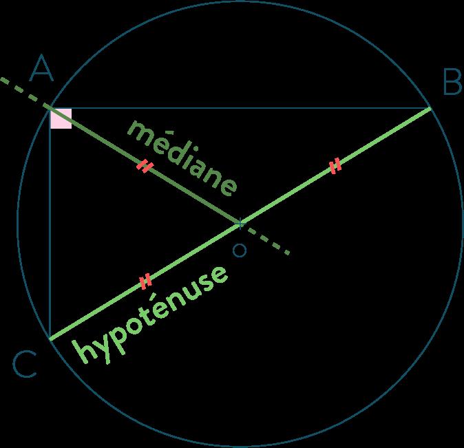 Propriétés du triangle rectangle-mathématiques-4e