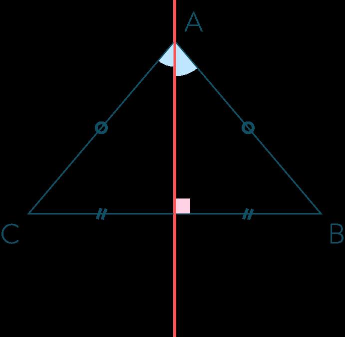 Tringle isocèle-Mathématiques-4e