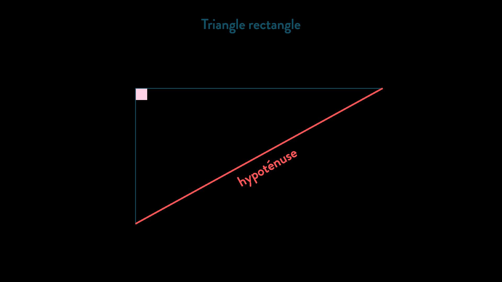 Triangle rectangle-Mathématiques-4e
