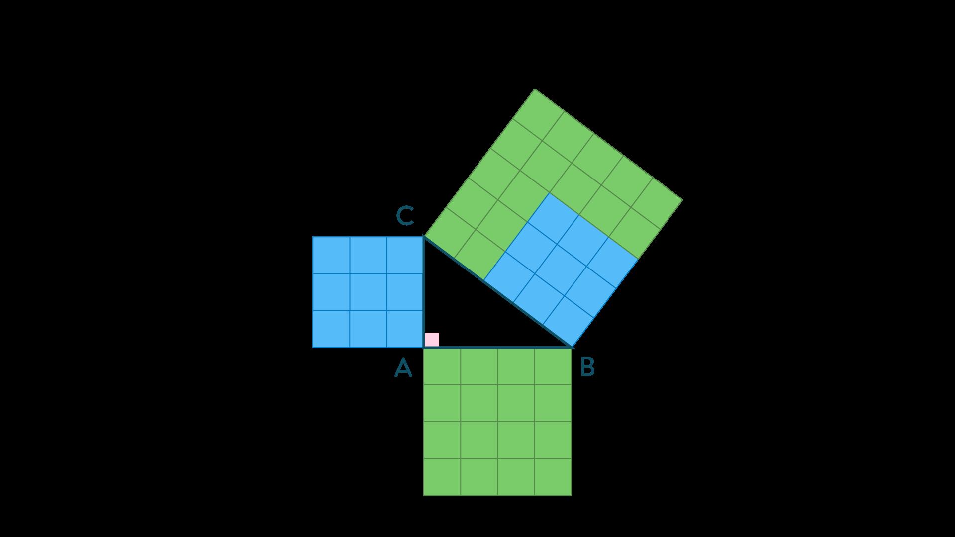 Utiliser les carrés pour calculer une aire-Mathématiques-4e