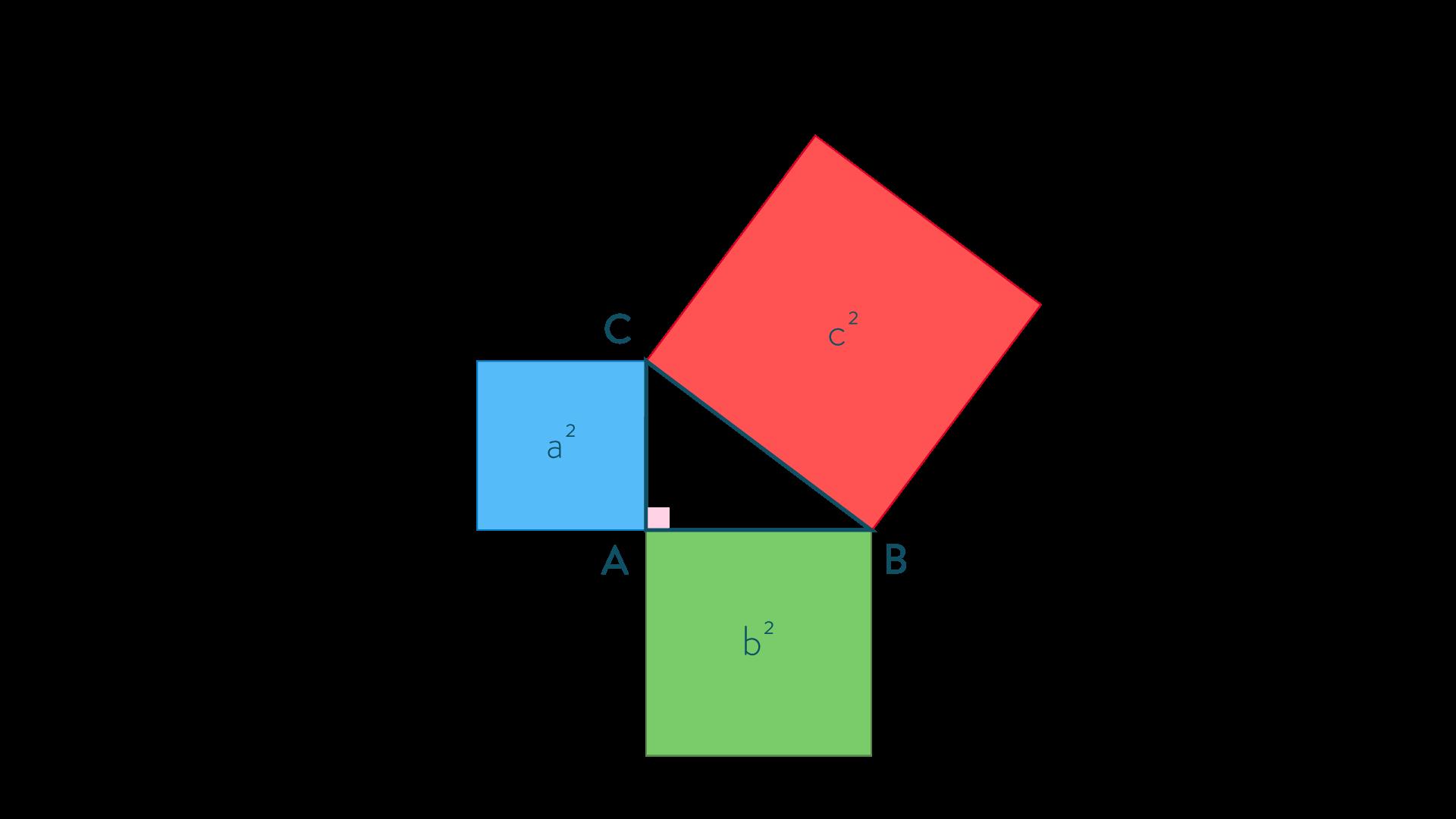 Théorème de Pythagore-mathématiques-collège