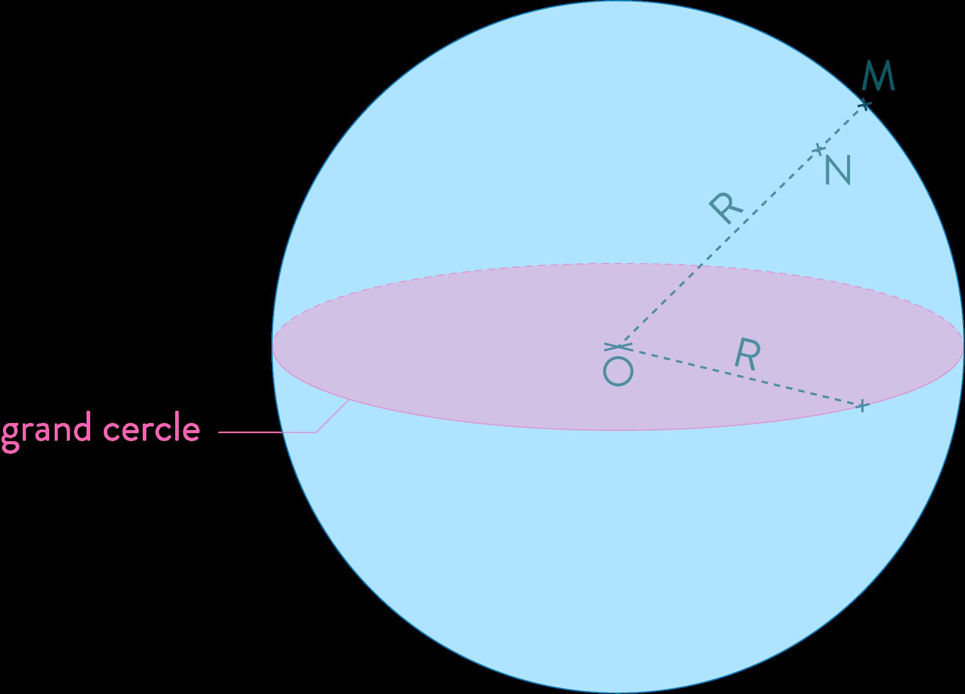boule solide mathématiques quatrième