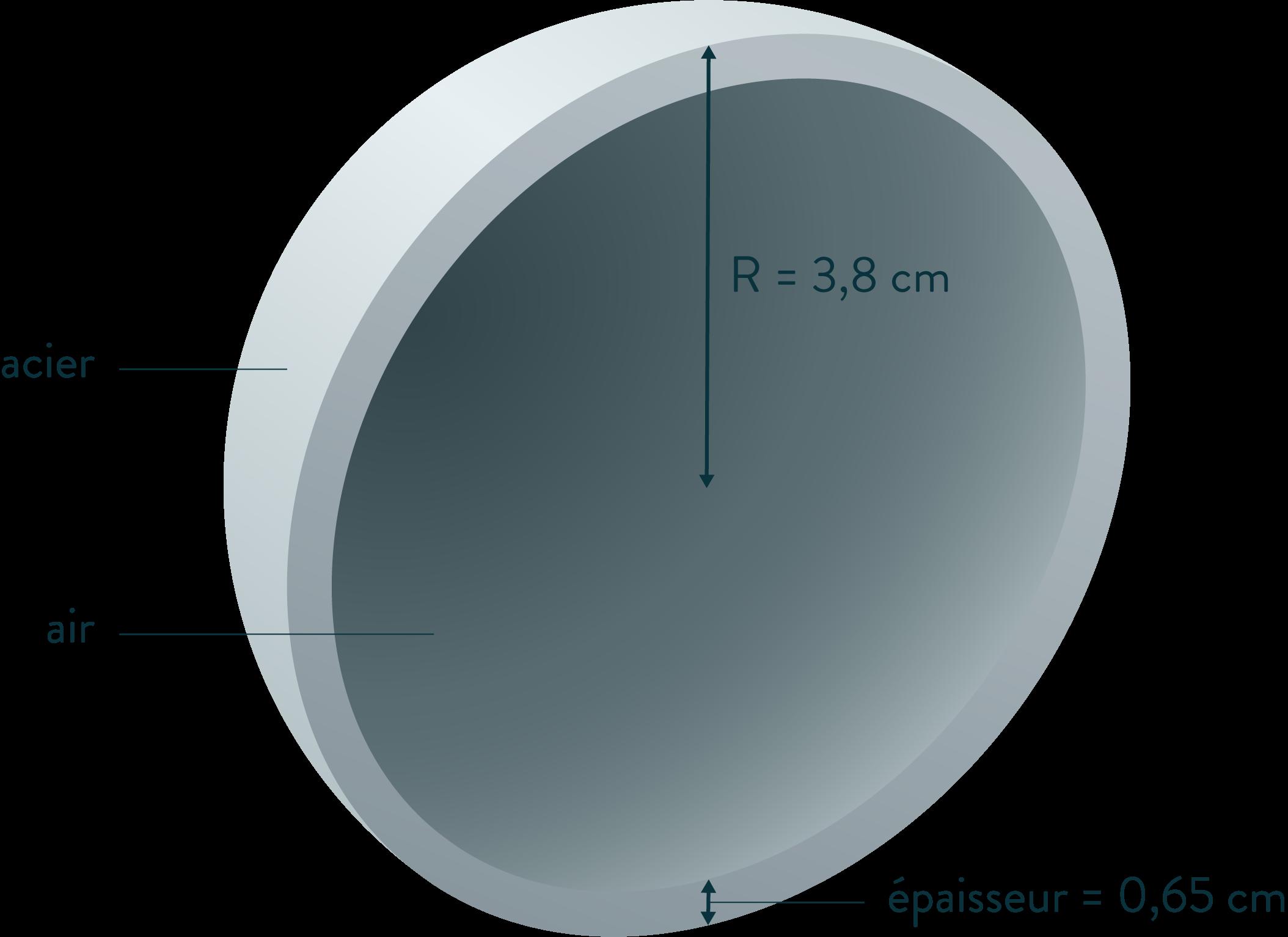 sphère exercice mathématiques quatrième
