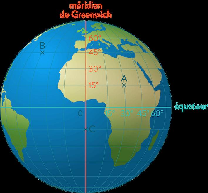 méridien équateur coordonnées mathématiques quatrième