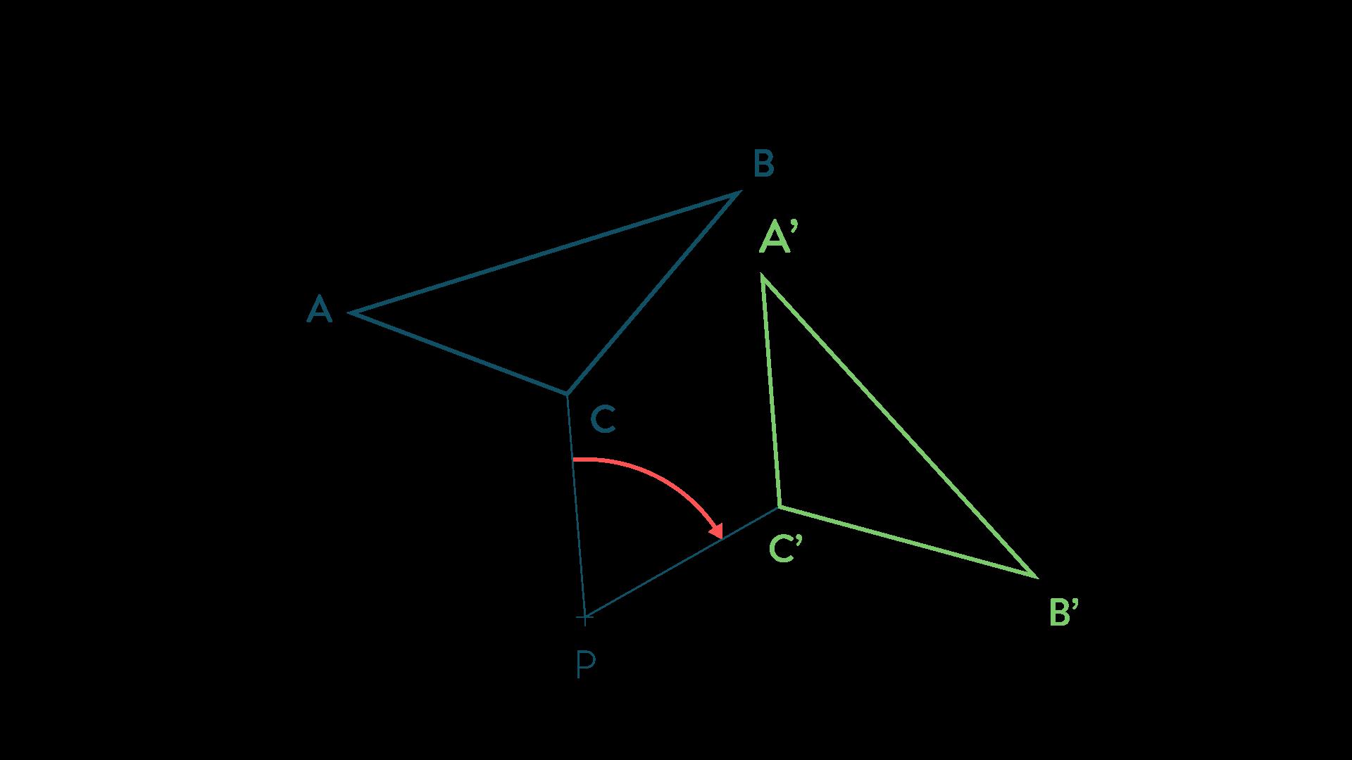 La rotation-Mathématiques-4e