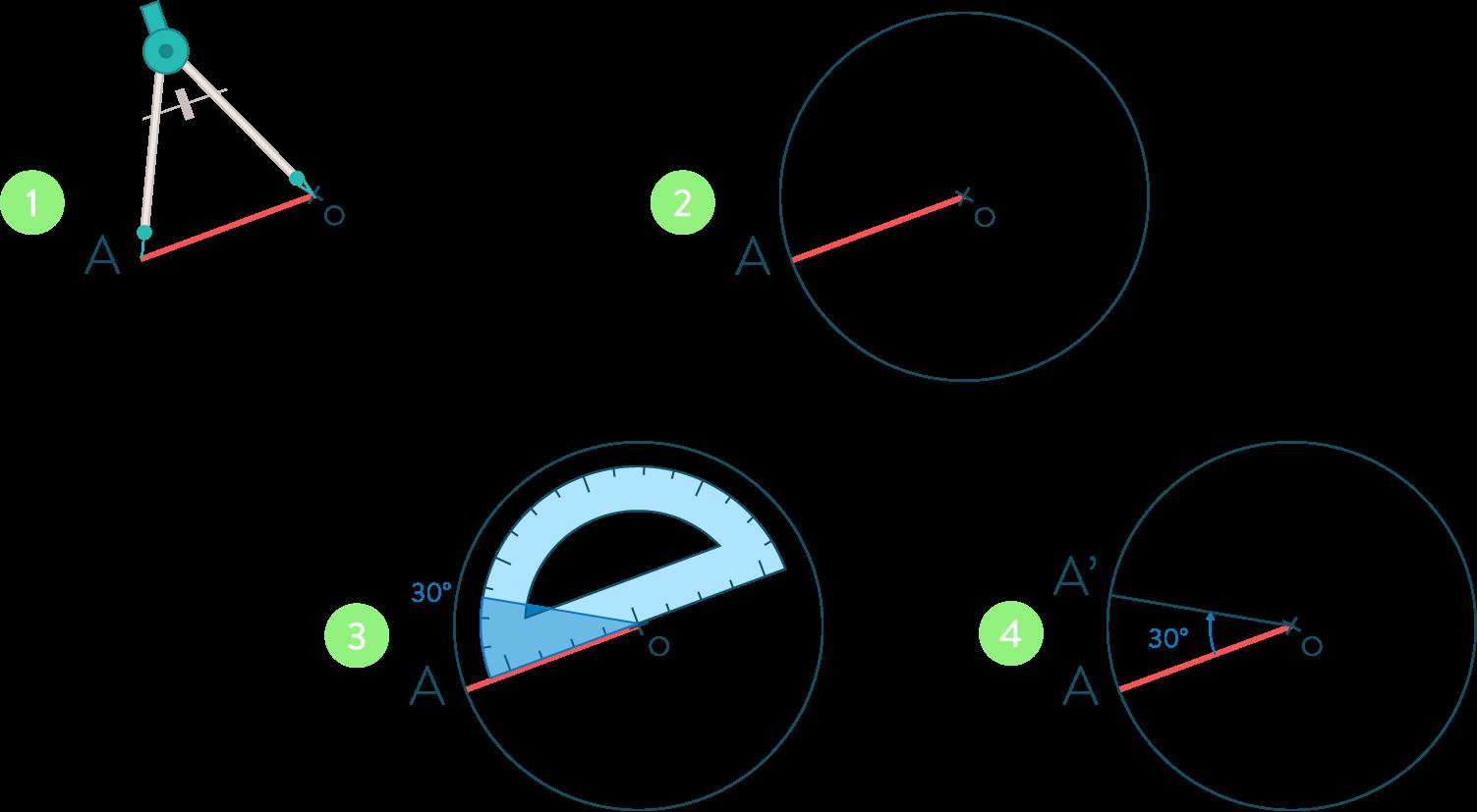 Comment efectuer une rotation-Mathématiques-4e