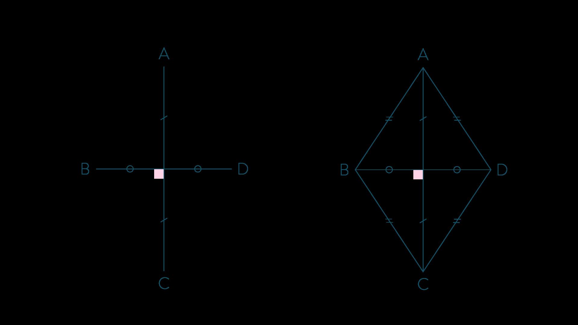 Mathématiques-4e
