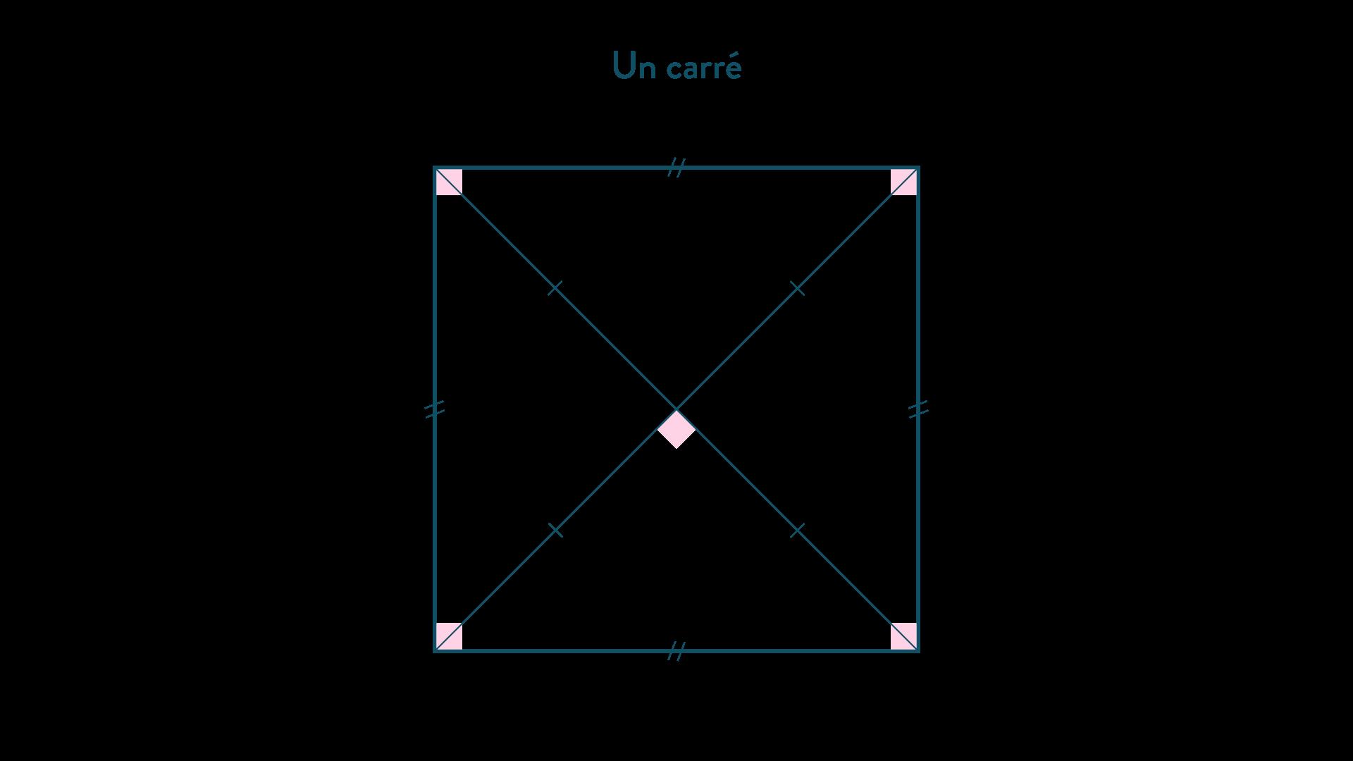 Un carré-Mathématiques-4e