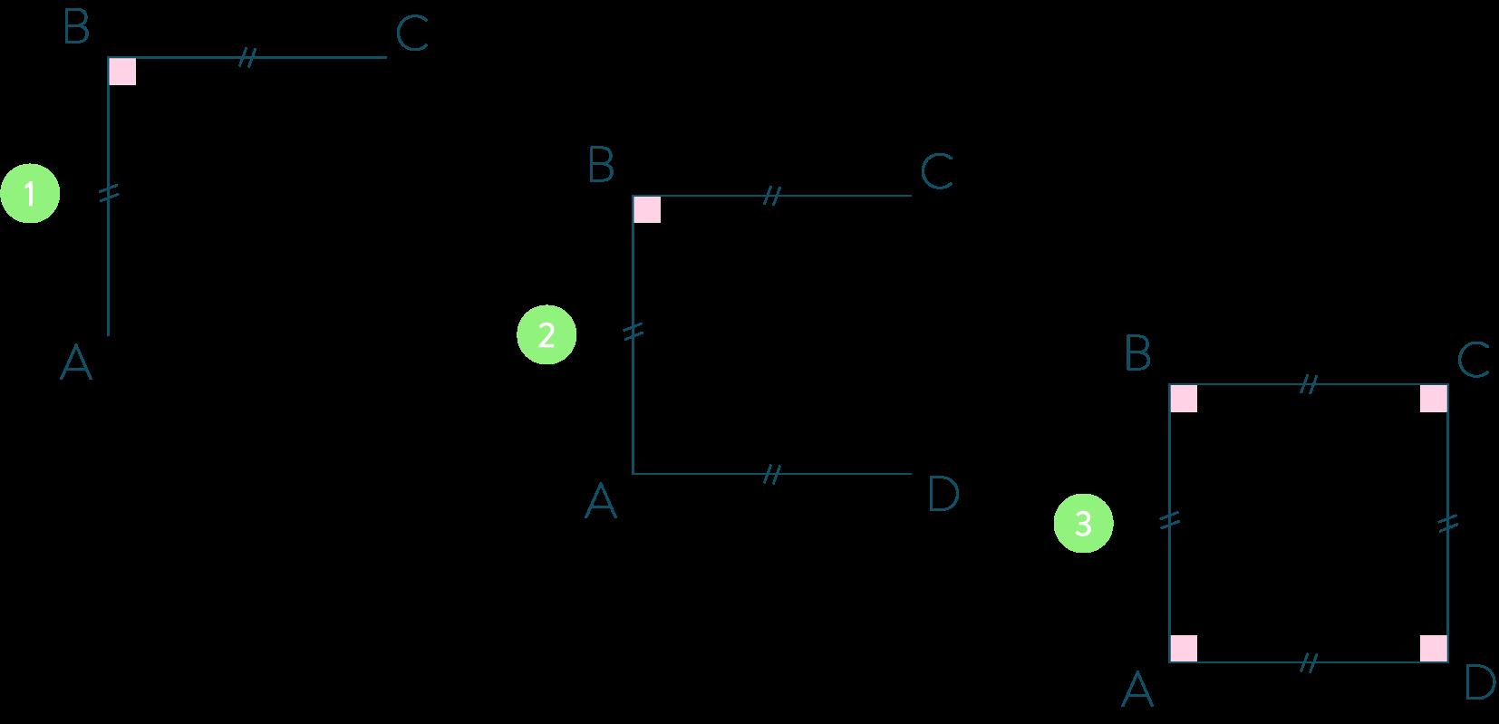 Ce parallélogramme est un carré-mathématiques-4e