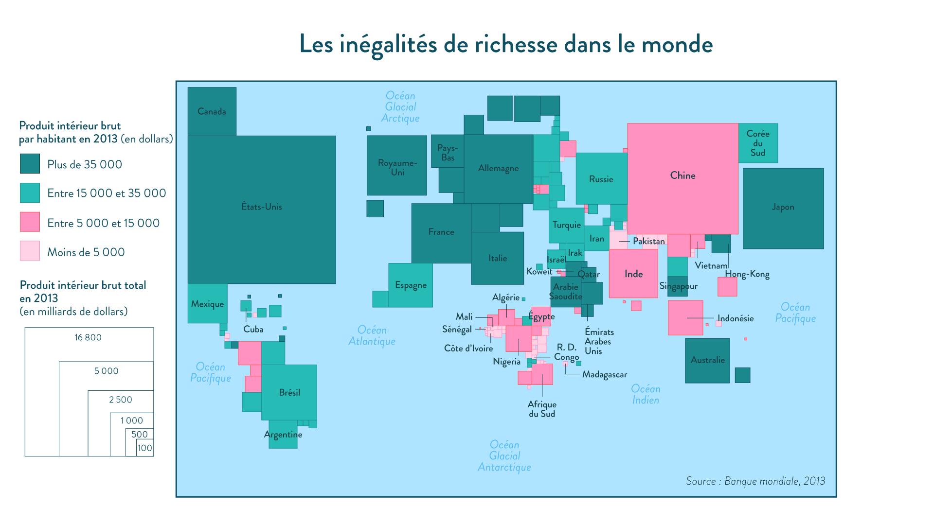 Les inégalités de richesse dans le monde. Source: Banque mondiale, 2013 géographie cinquième