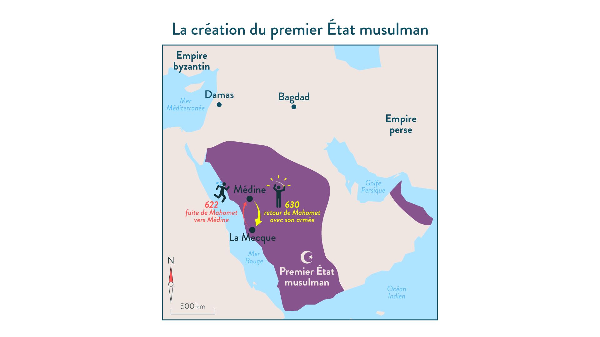 L'Empire arabo-musulman au temps de Mahomet - histoire - 5e