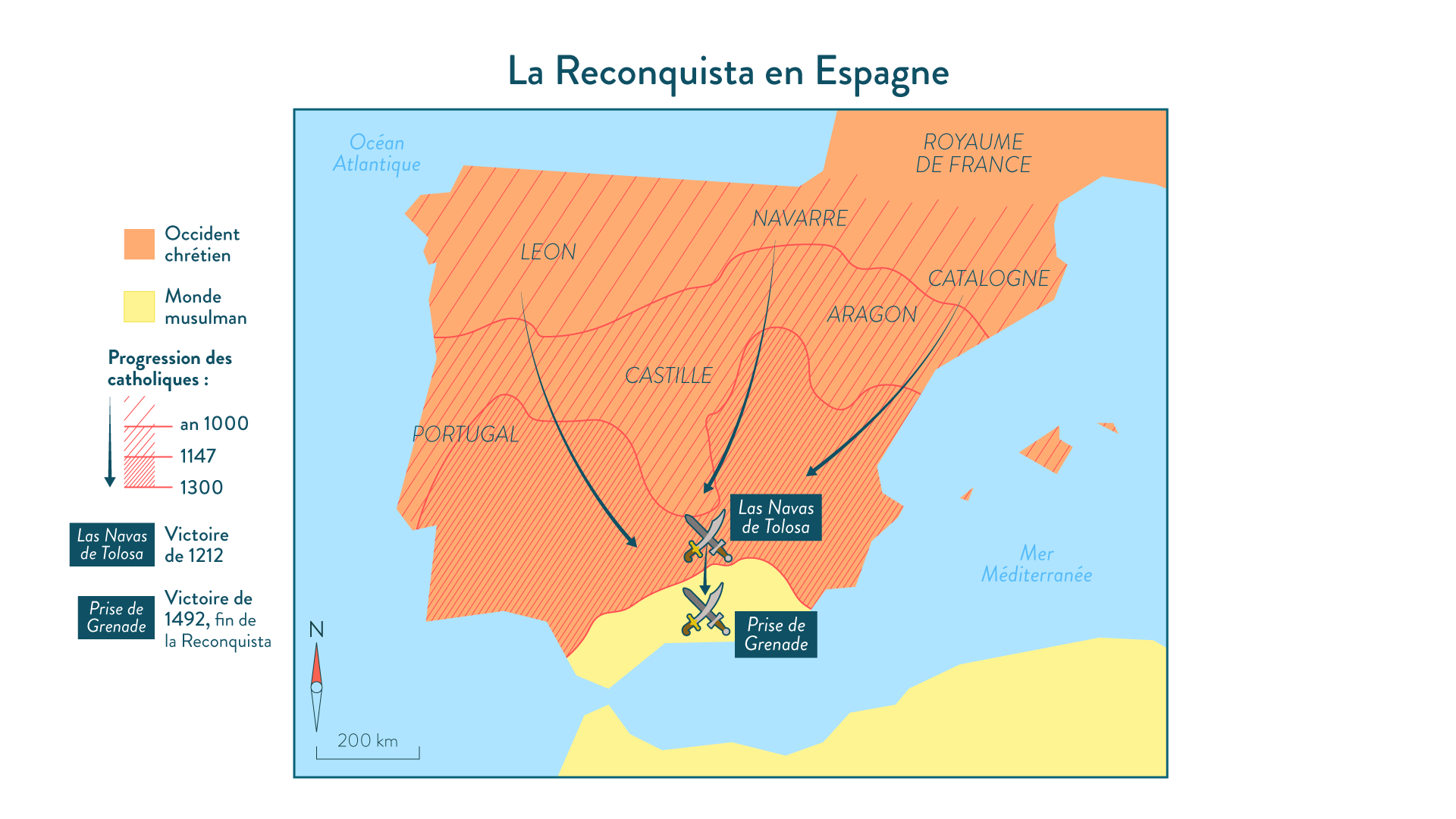 La Reconquista en Espagne - 5e - Histoire