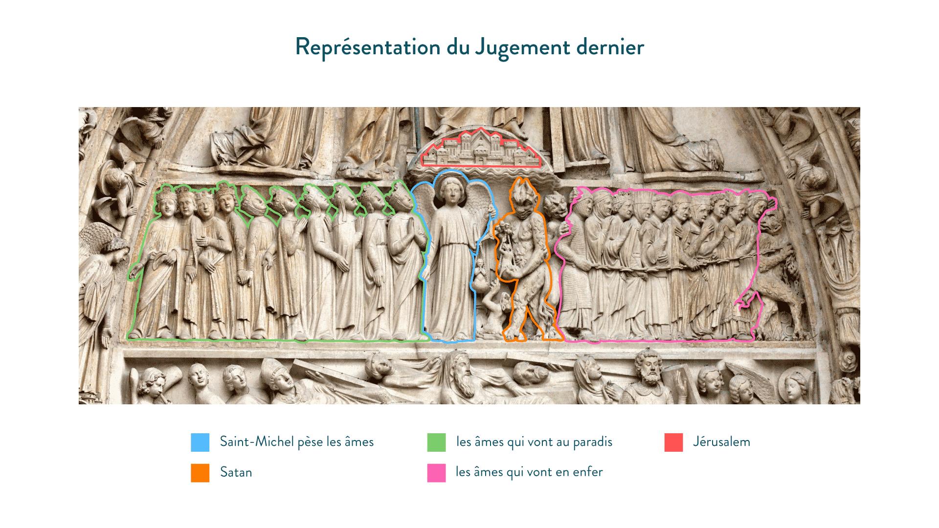 Le Jugement dernier. Détail du portail occidental de la cathédrale Notre-Dame de Paris, réalisé vers 1230 - 5e - histoire