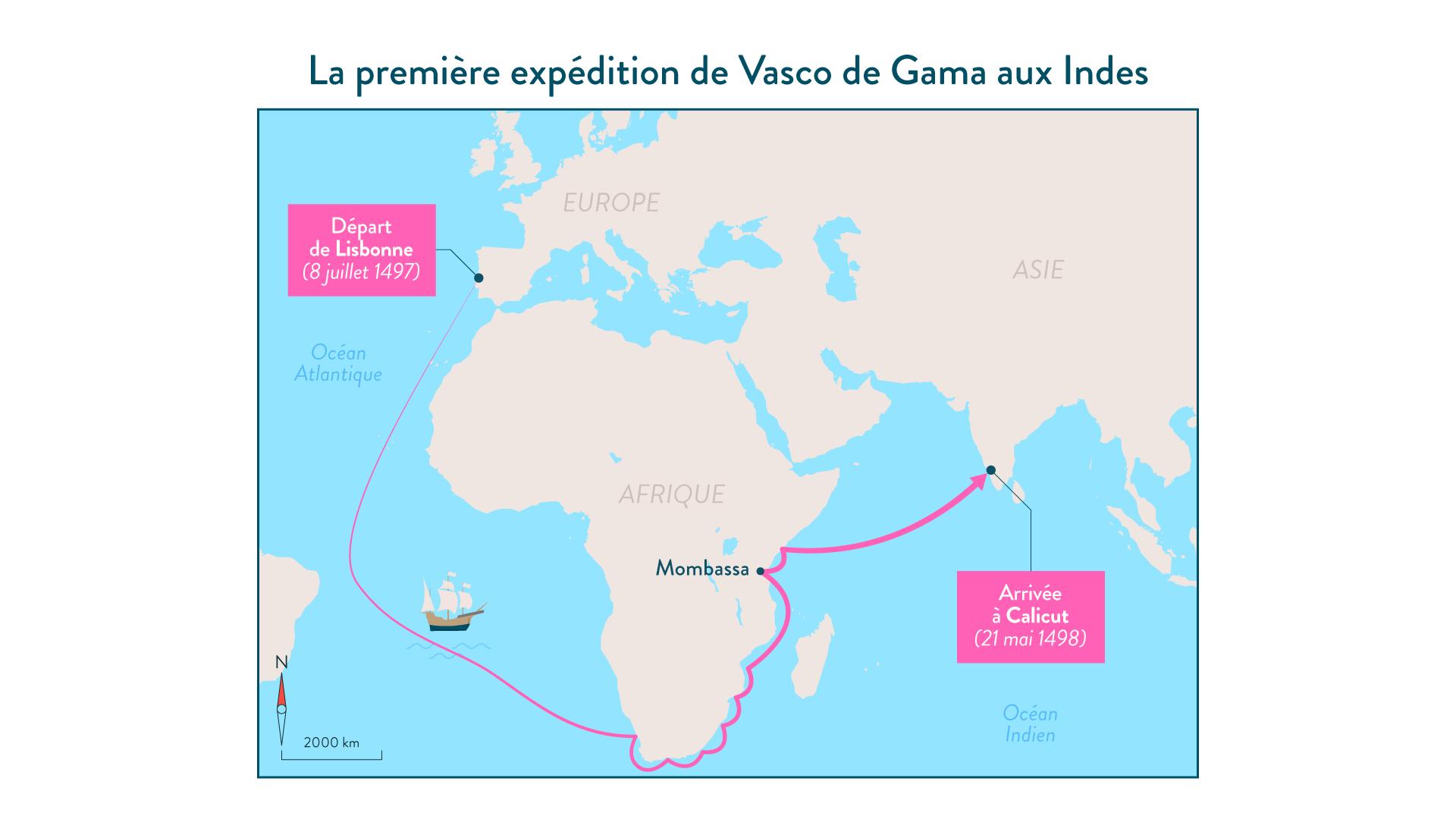 La première expédition de Vasco de Gama aux Indes - 5e - histoire