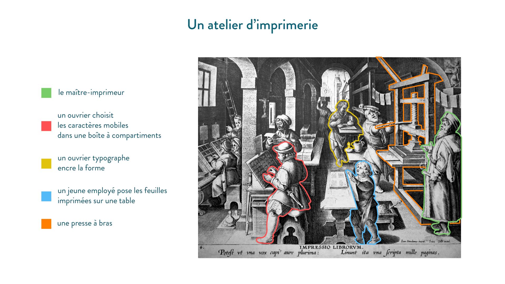 Un atelier d'imprimerie. Impressio Librorum, XVI<sup>e</sup>siècle - 5e - histoire