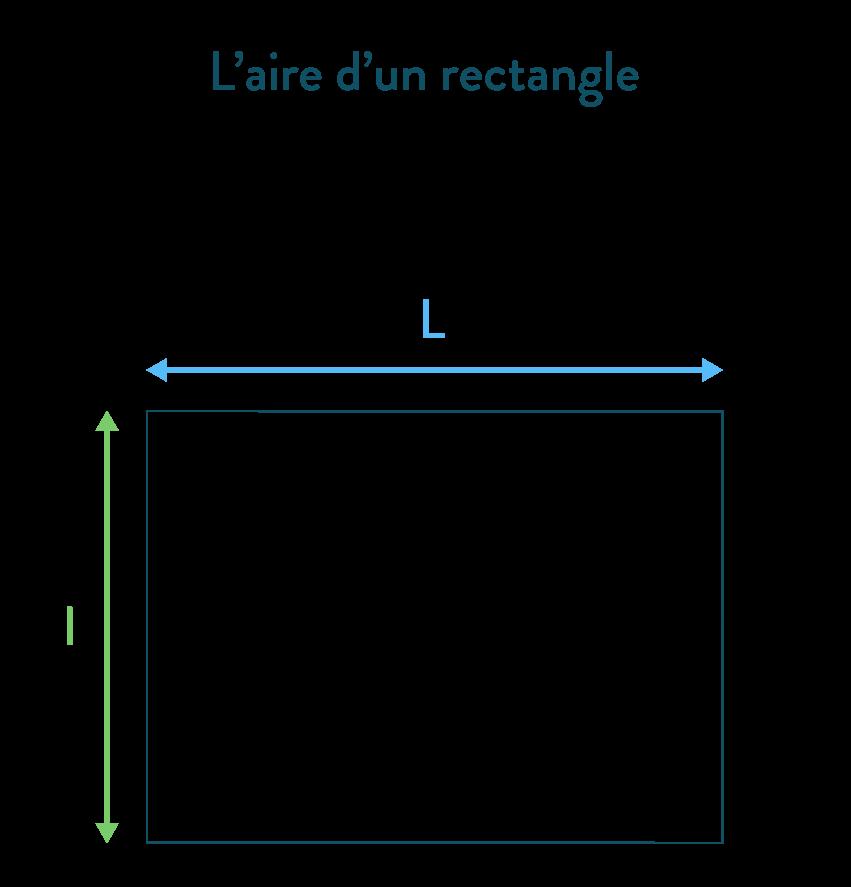 calculer des périmètres et des aires mathématiques cinquième