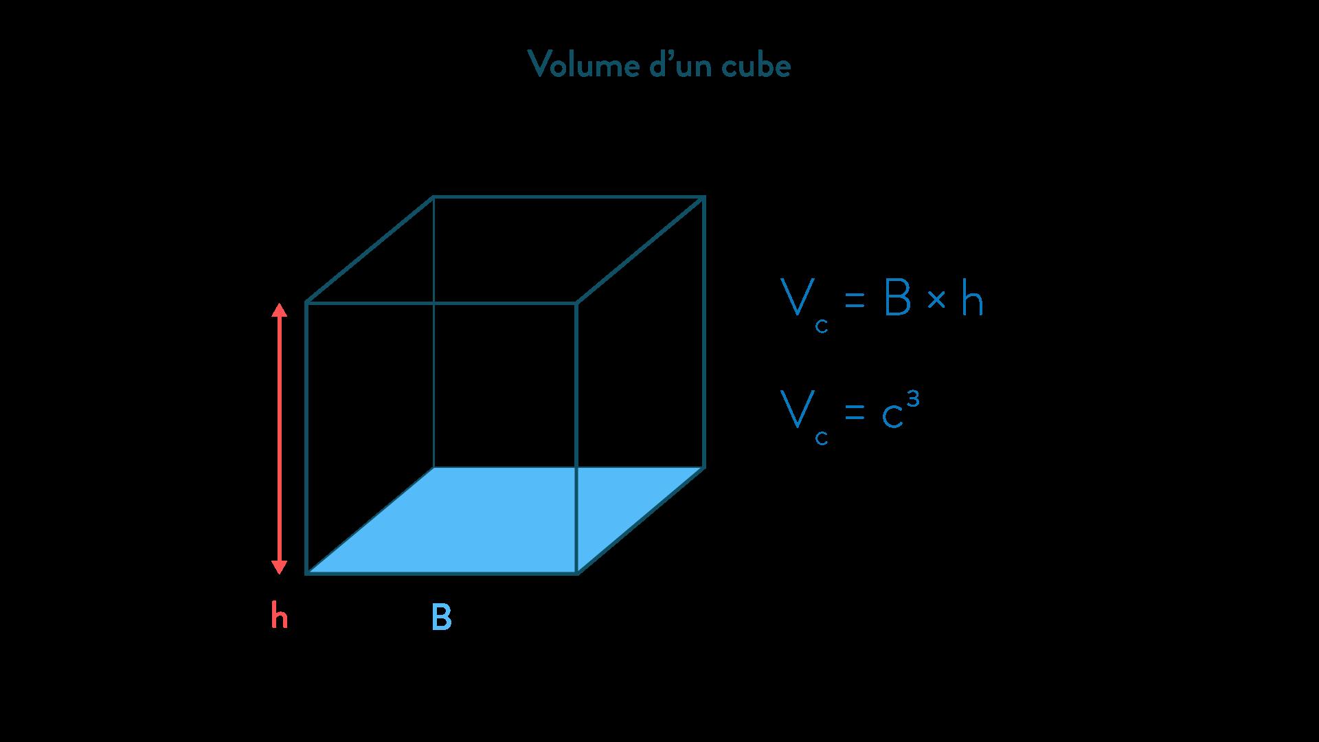 volume d'un cube calculer des volumes mathématiques cinquième