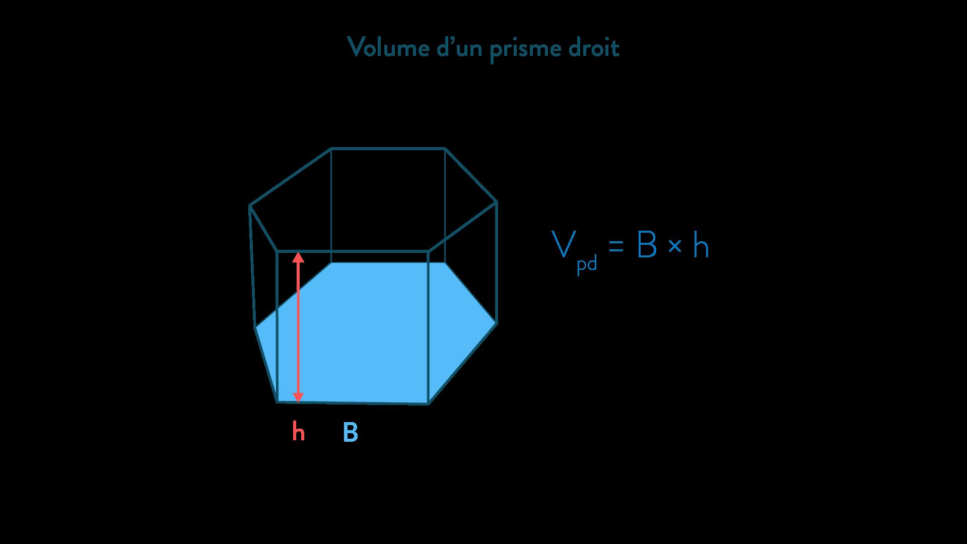volume d'un prisme droit calculer des volumes mathématiques cinquième