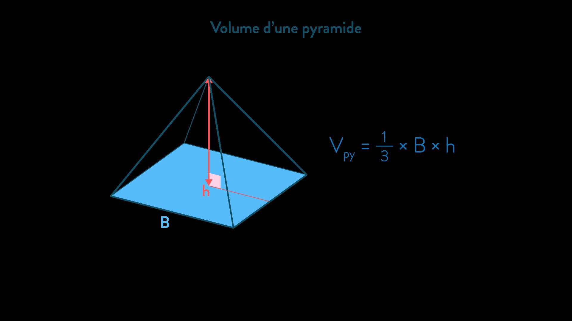 volume d'une pyramide calculer des volumes mathématiques cinquième