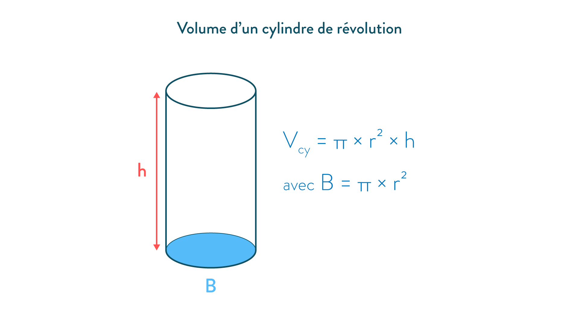 volume d'un cylindre de révolution calculer des volumes mathématiques cinquième