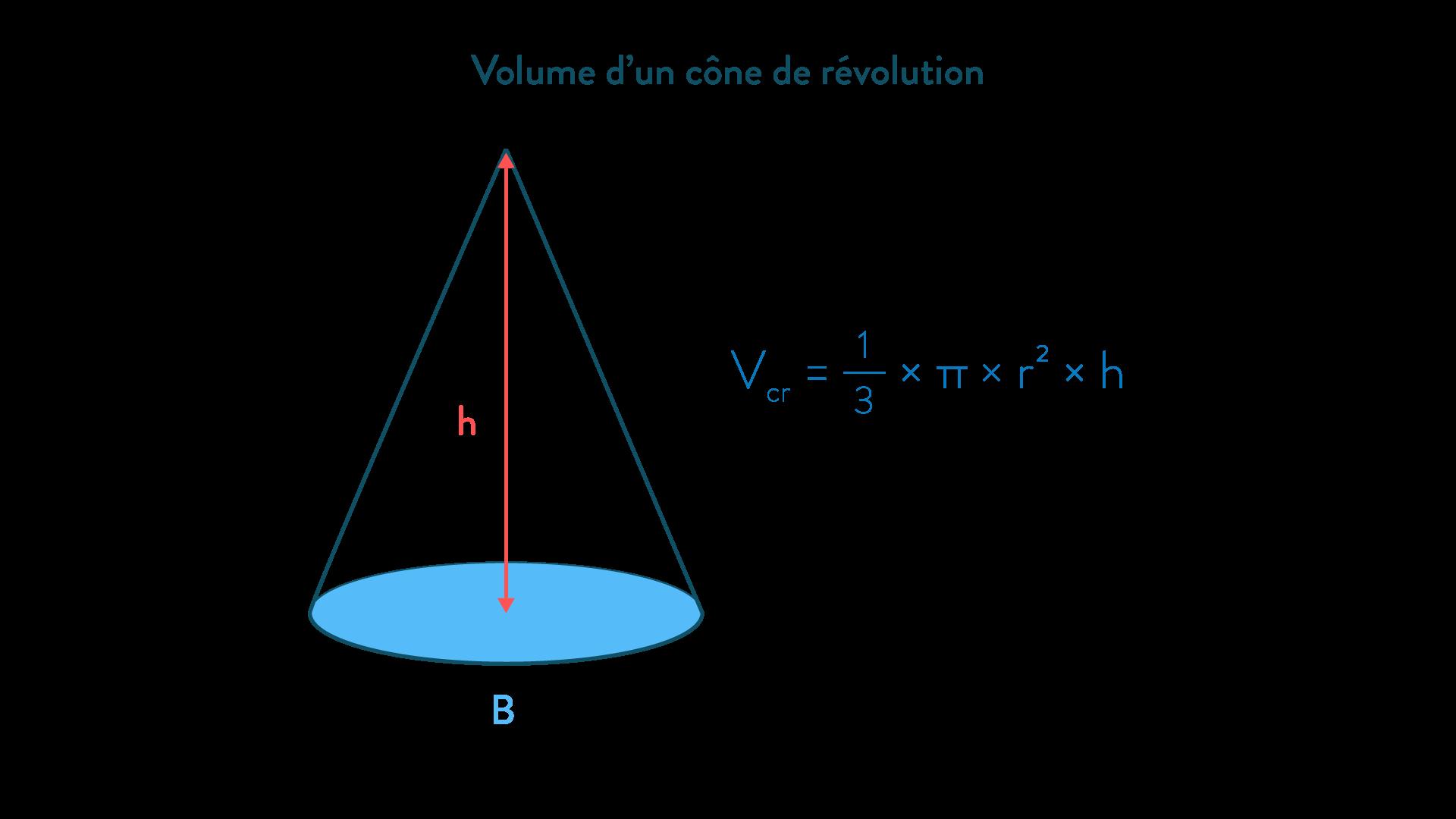 volume d'un cône de révolution calculer des volumes mathématiques cinquième