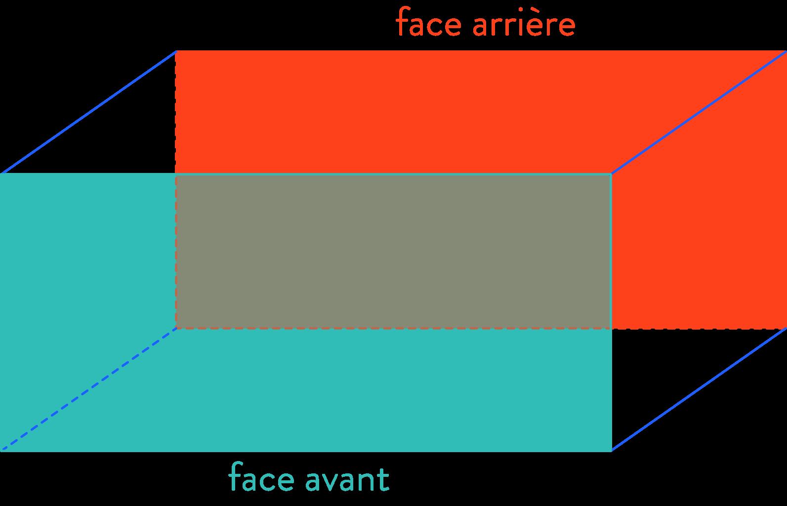 représentation d'un solide mathématiques cinquième